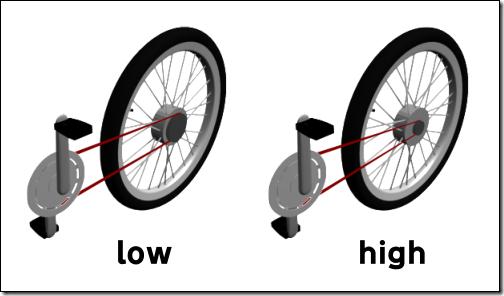 bike_gears